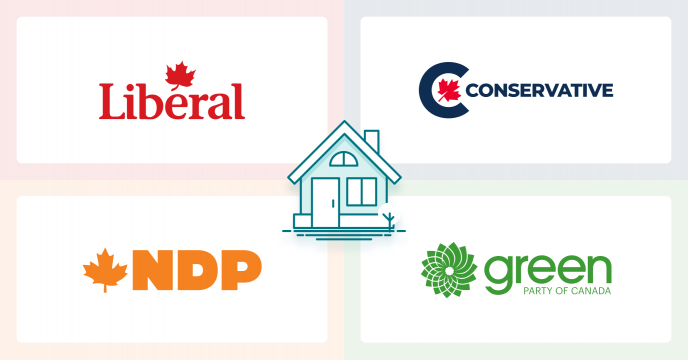What the 2019 Election Results Mean for Canada's Housing Market